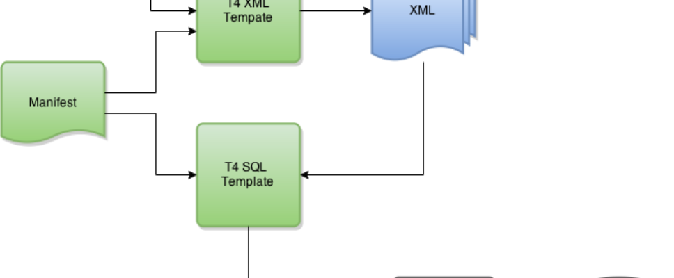 Reference Data DB Project Diagram1
